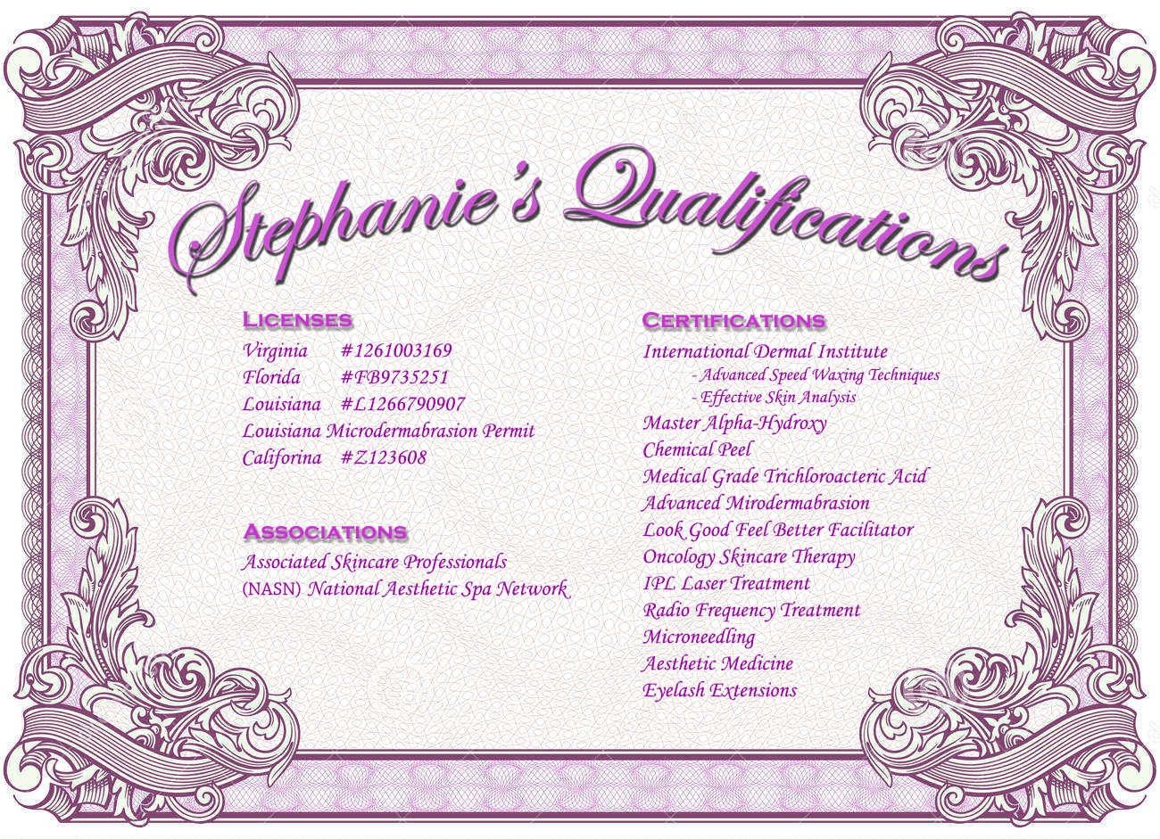 Stephanie Qualifications